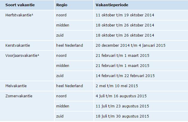 vakanties 2015 nederland